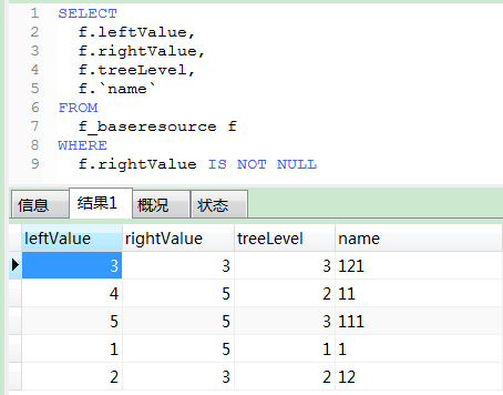 树形结构左右值分析与实现