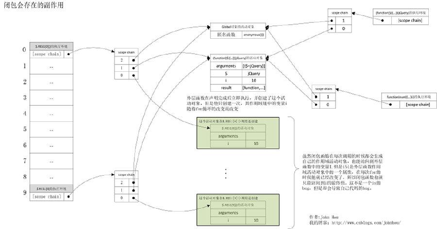 http://images.cnitblog.com/blog/667719/201411/131143569446044.png